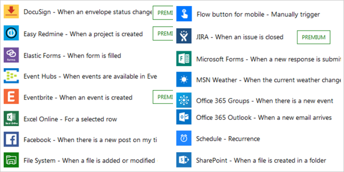 blog ai3 Flow_Usages_02 Different usages of Microsoft Flow